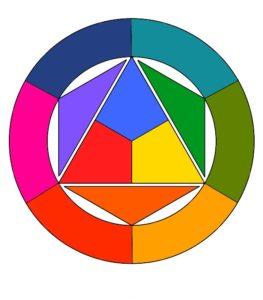 Kleurencirkel Avalon 1
