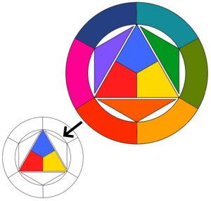 De drie primaire kleuren uit de kleurencirkel