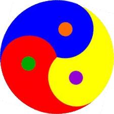 Primaire kleuren in Yin-Yang
