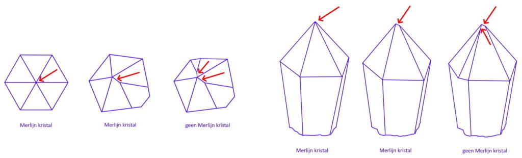 Merlijn versus niet-Merlijn kristal